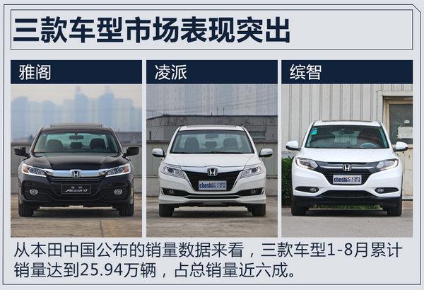 广汽本田1-8月销量突破44万辆 同比增长10.3%-图1