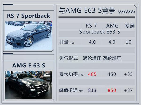 奥迪RS7 Sportback将换代 外观大改动力更强-图6