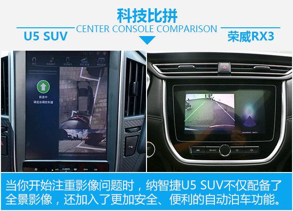 寻找聪明的青春良伴 纳智捷U5 SUV对比荣威RX3-图10