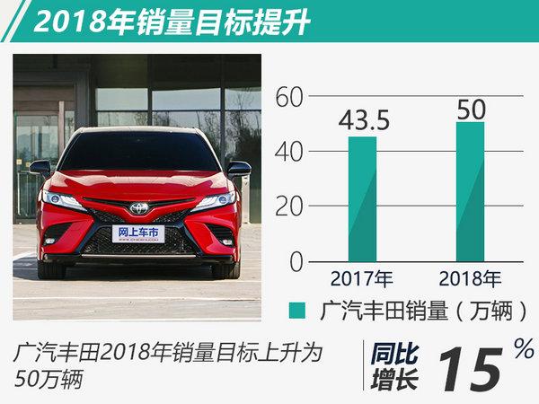 广汽丰田2017年销量突破44万辆 将推全新小SUV-图3