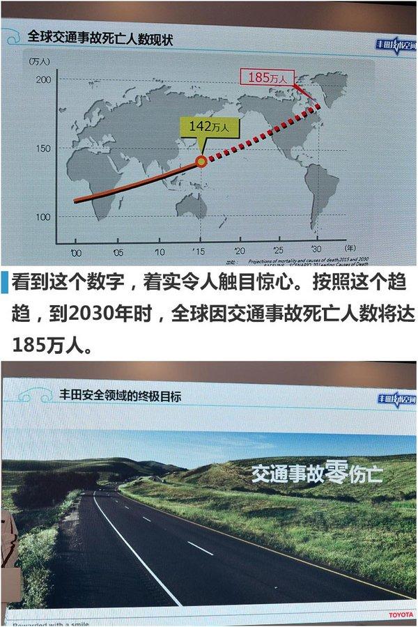 专业赛车场内 体验丰田规避碰撞辅助套装-图4