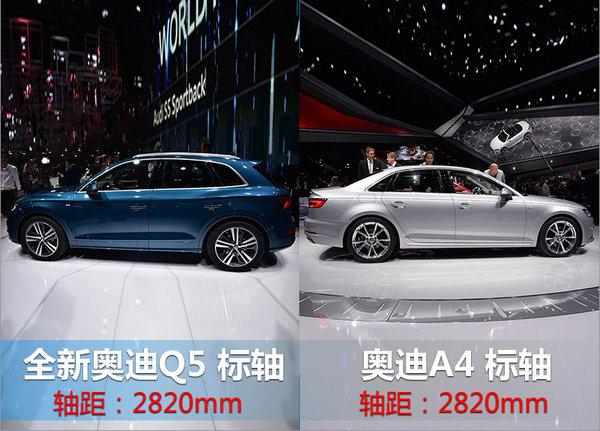 奥迪新一代Q5明年国产-轴距加长 尺寸接近Q7-图1