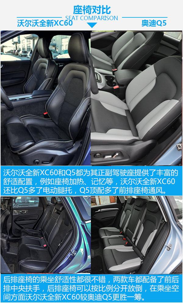 40多万SUV你选谁 沃尔沃全新XC60对比奥迪Q5-图1
