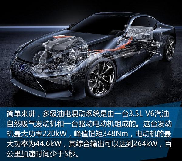 技术角度看未来 解析车展中的新动力系统-图2