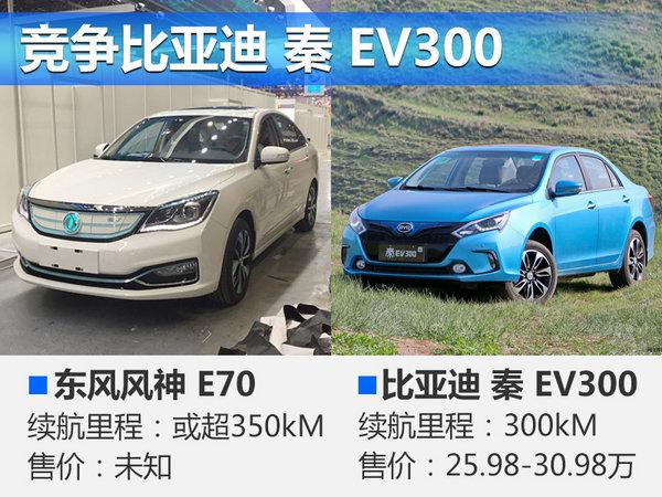 东风风神E70 上海国际车展正式发布-图4