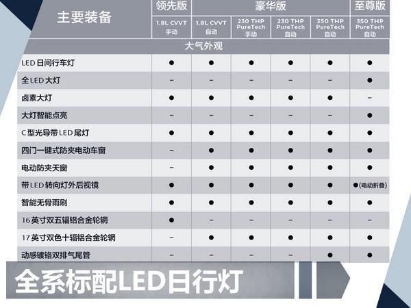 东风标致新408配置曝光 三种动力共6款车型-图5