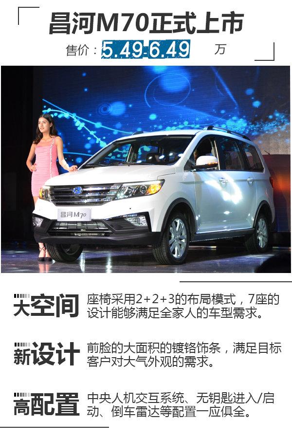 昌河全新MPV-M70正式上市 售价5.49万起-图1
