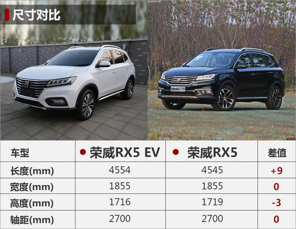 上汽荣威RX5纯电版将上市 车身尺寸提升-图1