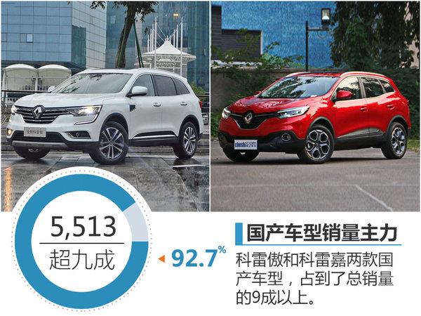 国产车占比超9成  东风雷诺销量增30.8%-图3