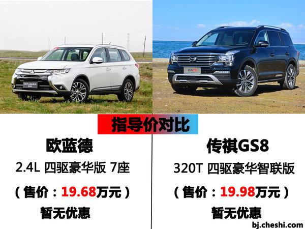 2047 广汽三菱欧蓝德 对比 广汽传祺GS8-图2