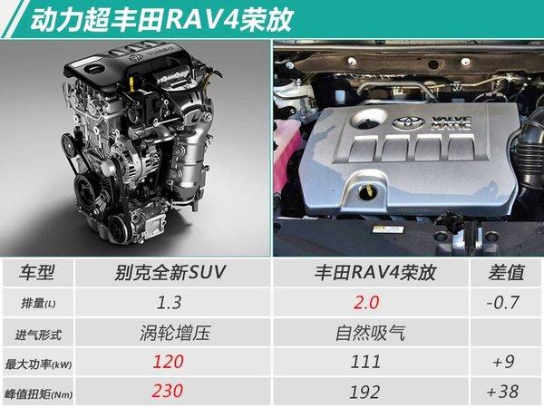 别克今年将推2款SUV 首搭1.3T引擎/动力超荣放-图4