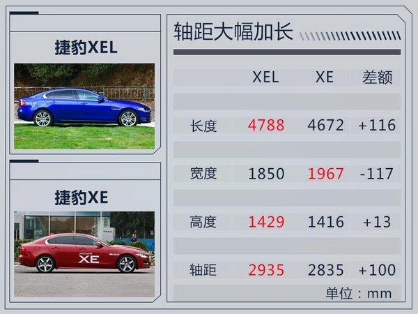 2017年上市的8大豪华轿车 最低20万就买得到-图1