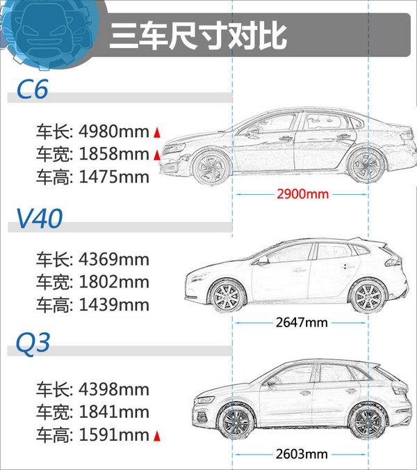 28万你选谁?东雪C6/沃尔沃V40/奥迪Q3-图3