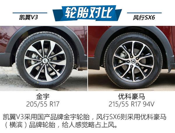 七座SUV新生对决 凯翼V3对比风行SX6-图8