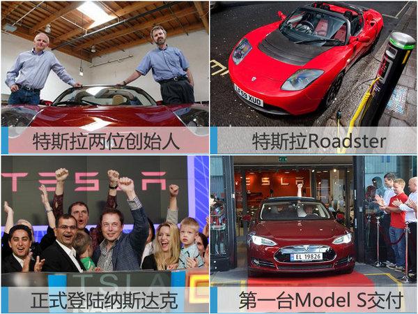 同样三年时间 看特斯拉都在中国做了什么?-图2