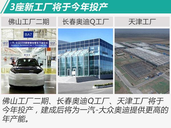 2018年销量预增超5% 奥迪将在华推出5款新SUV-图1