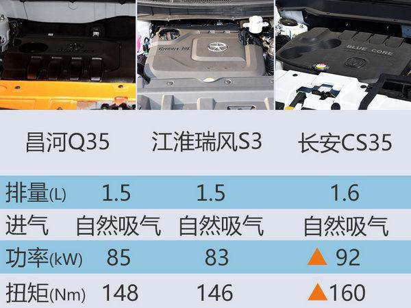 昌河全新小型SUV-8月上市 预计6.59万起-图3
