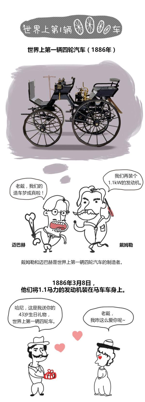 """致敬发明家 说说汽车圈""""第一次""""那些事-图4"""