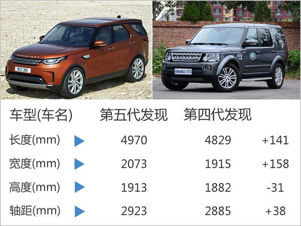 路虎全新一代发现 将于本月18日在华首秀-图4
