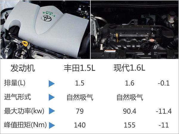 广汽丰田致享将上市 搭1.5L/尺寸超瑞纳-图5