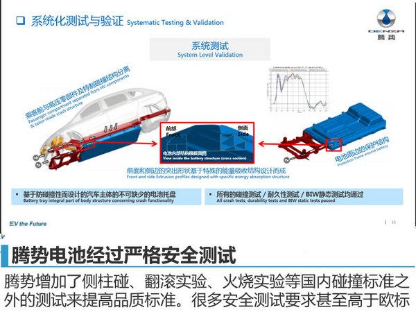 揭秘新能源车测试细节 腾势技术公开课开讲-图3