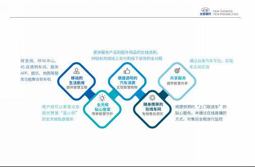 持续深化服务理念现代全新服务瞄准未来-图3