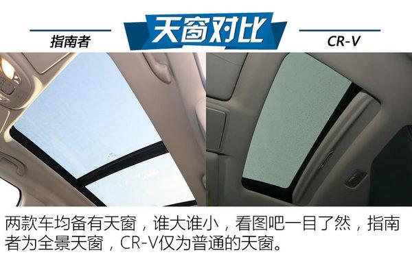 纯种血统城市精英 Jeep指南者对本田CR-V-图5