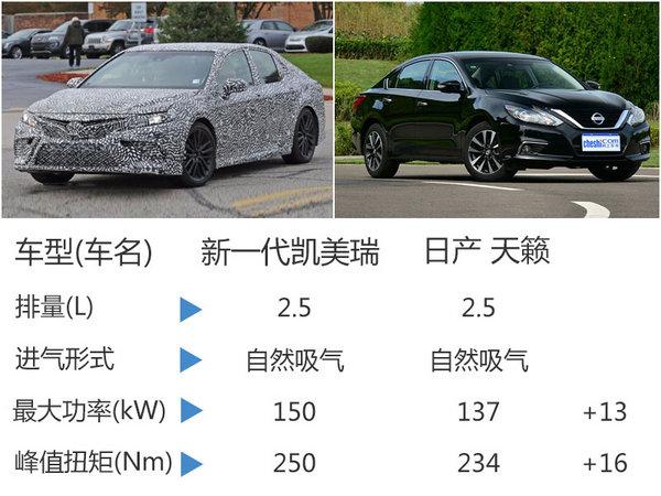 丰田新一代凯美瑞将发布 动力大幅提升-图6