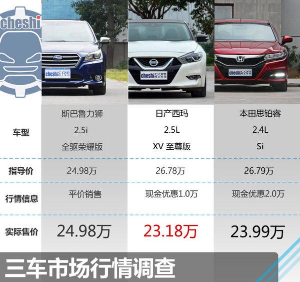 25万元运动化中型车怎么选 力狮/西玛/思铂睿-图2
