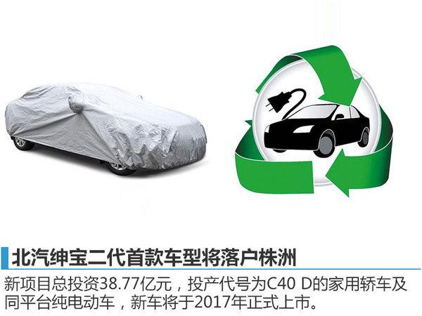 北汽自主后100万辆时代 轿车/MPV/SUV频发招-图5