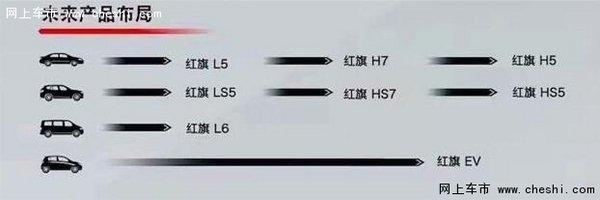 红旗H5预告图发布 将于上海车展正式上市-图2