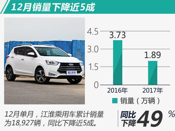 新能源成唯一亮点 江淮2017年销量同比降39.5%-图3