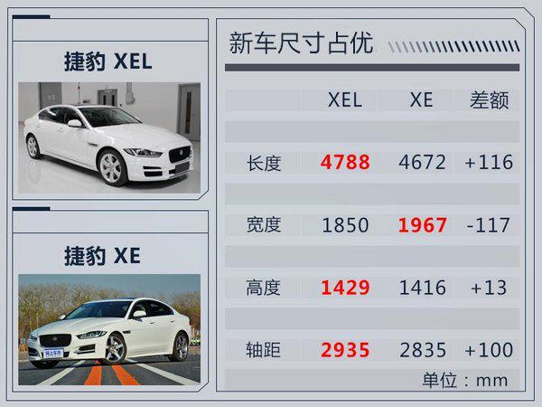 10款重磅轿车第四季度上市 不到7万元就能买-图1