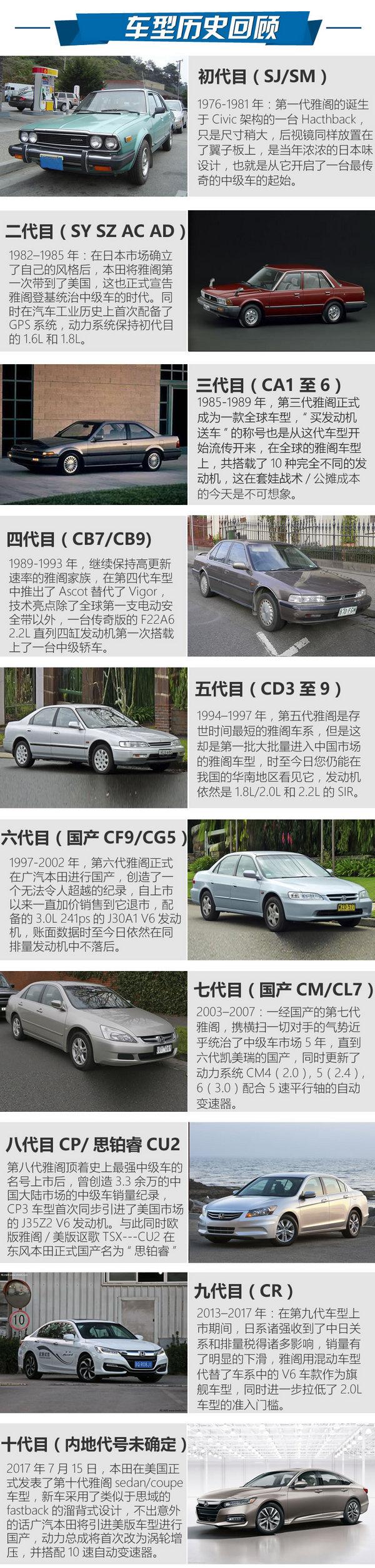 三巨头齐换代 值得期待的三款日系中级新车
