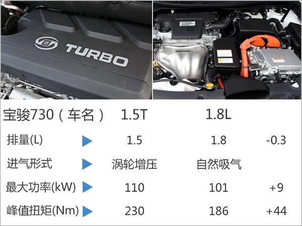 宝骏明年推出全新MPV 价格比730便宜-图1