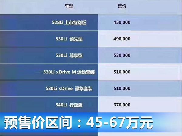 华晨宝马全新5系Li/预售45万起 6月23日上市-图1