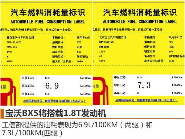 宝沃BX5动力参数曝光 油耗低于CR-V-图2