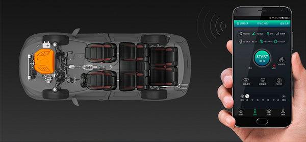 能说会道空间大  年度智能7座SUV-SWM斯威X7-图7
