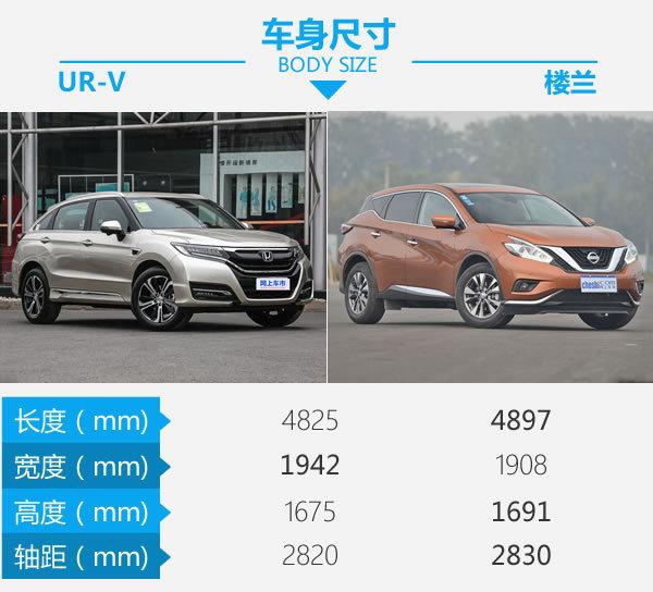 舒适对比舒适 东风本田UR-V对比日产楼兰-图3