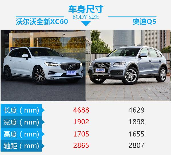 40多万SUV你选谁 沃尔沃全新XC60对比奥迪Q5-图3