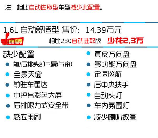 首选230TSI进取型 高尔夫嘉旅购买推荐-图8