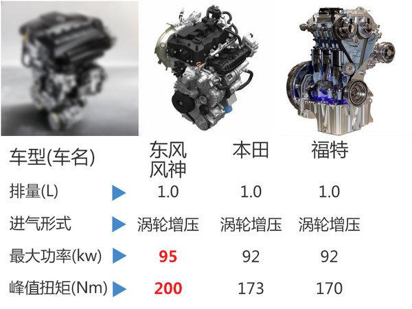 东风风神A60换搭小排量发动机 售价下降-图2