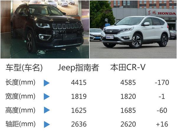 Jeep指南者正式开启预售 售价xx.xx万起-图6