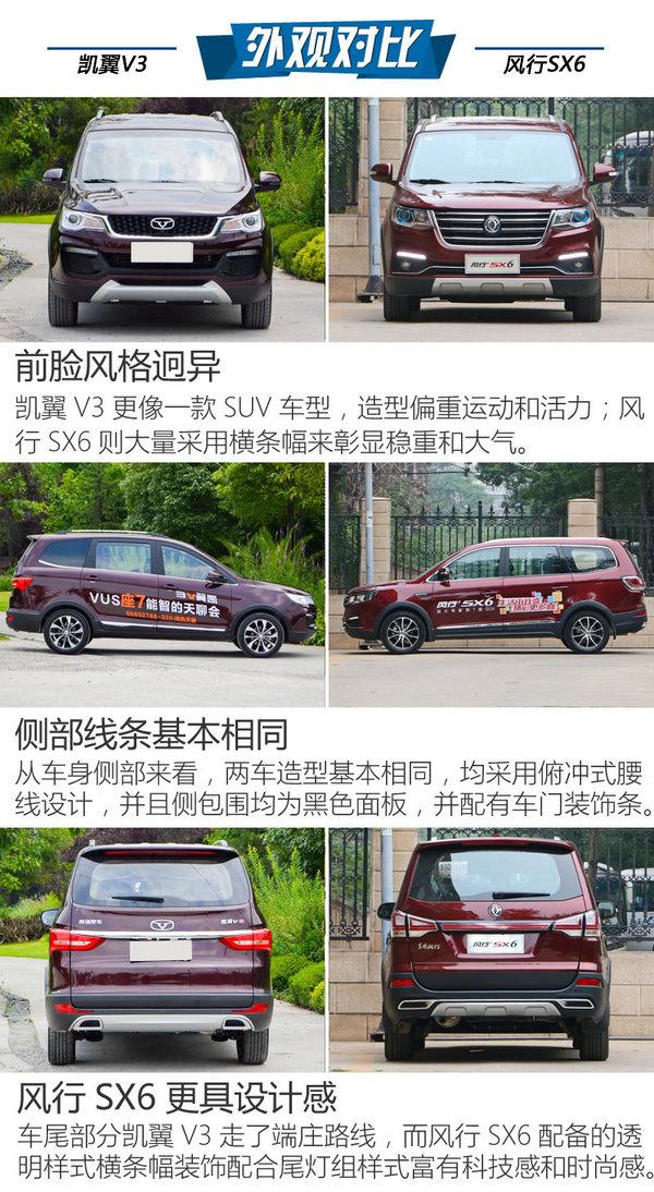 七座SUV新生对决 凯翼V3对比风行SX6-图4