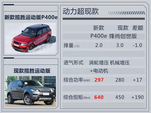 路虎新揽胜运动版PHEV正式发布 纯电续航51km-图7