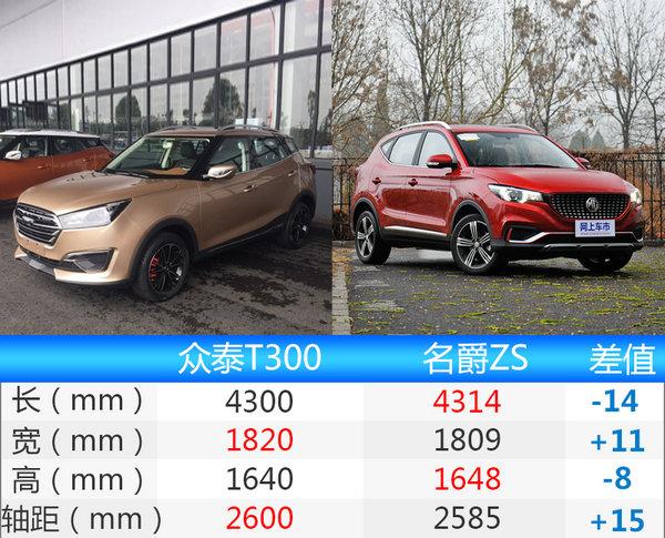 众泰内部资料曝光 全新小SUV生产信息提前看-图1