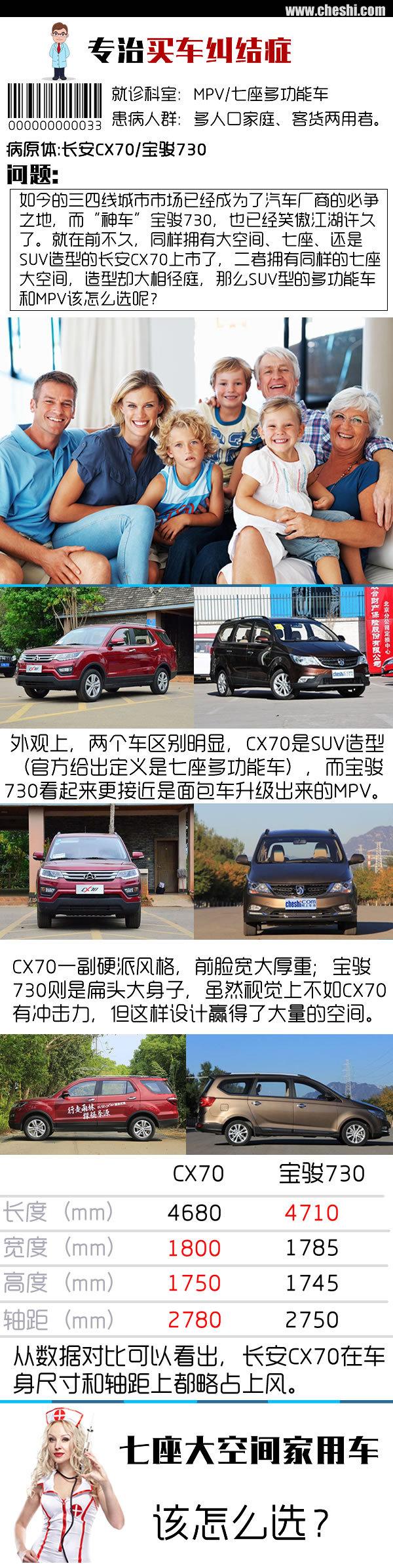 专治买车纠结症 长安商用CX70对宝骏730-图1