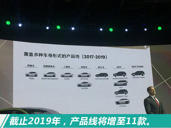 上汽斯柯达2017年销量稳步增长 再创历史新高-图4
