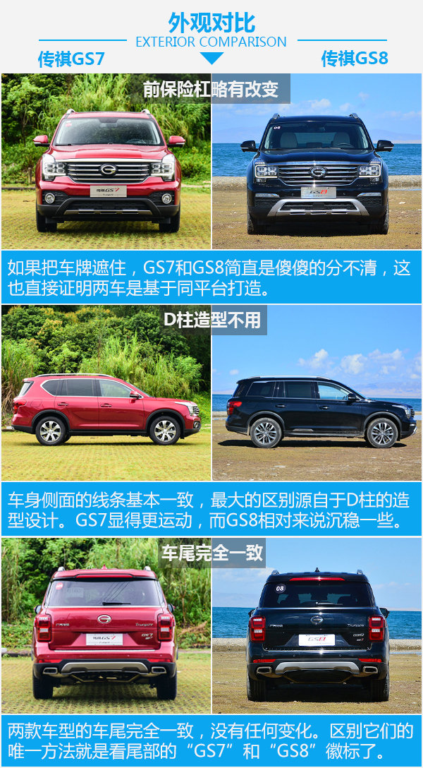 """因需求而定""""长短"""" 广汽传祺GS7对比传祺GS8-图4"""