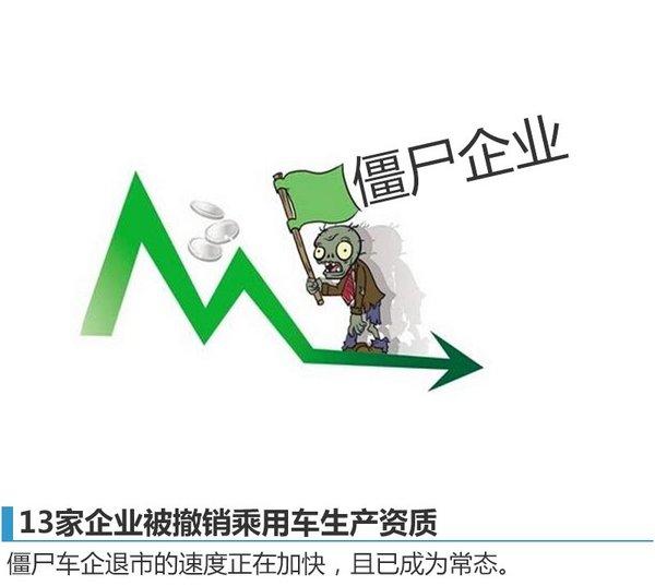 2016年度中国汽车市场十六大新闻评选-图1